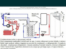 Manualul frigotehnistului