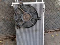 Radiator AC cu ventilator Cielo
