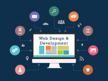 Creare site, creare magazin online