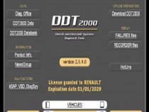 Interfata diagnoza tester auto DACIA RENAULT NISSAN DDT2000