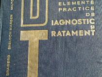 Elemente practice de Diagnostic si Tratament