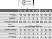 Centrala Lemne Peleti Burnit WBS SUNSYSTEM 110KW Automatizat