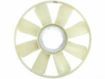 Elice ventilator racire radiator Mercedes Actros MP 2/ 3, Ne