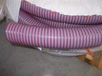 Furtunuri pvc spiralat absorbtie si aer comprimat