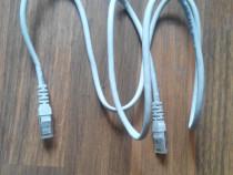 Cablu pentru conectare la internet