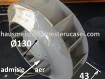 Ventilator centrifugal 75w, germania
