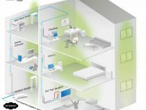 Instalații curenti slabi(TV,net,camere), fibra optica