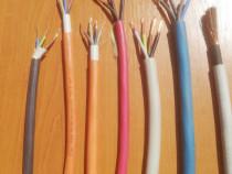 Cablu electric flexibil sau rigid 3×1,5/2,5 mm 4×1,5/2,5 mm