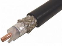 Cablu coaxial RG6 antena