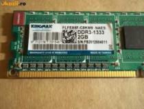 Memorie Ram PC