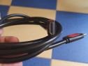 Cablu date nefolosit, HDMI