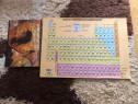 Tabel sistem periodic +caiet de geografie cadou