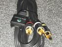 Cablu TV Out Sony Ericsson ITC-60 Original