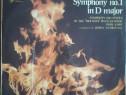 Mahler - Symphony no. 1 in D major