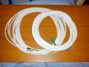Cabluri antene antifurt Sensormatic Ultrapost,Ultraexit,etc