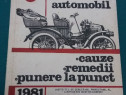 Penele de automobil* cauze *remedii *punere la punct/1981