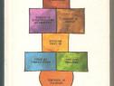 Enciclopedia practica a copiilor-1