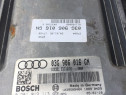 Calculator motor AUDI A4/B7, motor 2000 tdi, cod BLB