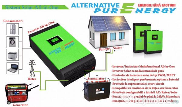 Panou solar fotovoltaic 12v 78